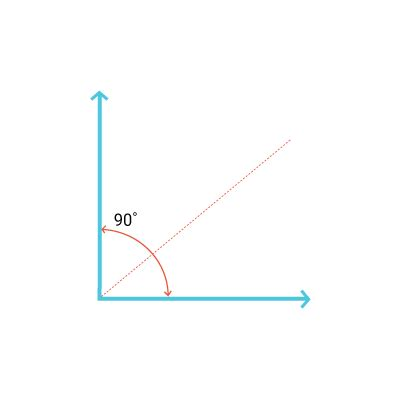 Lines and Angles Class 9 Math Videos Playlist - Don't Memorise