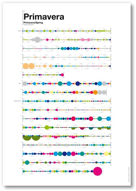 Graphic Designer Laia Clos's Graphic Notation System Turns
