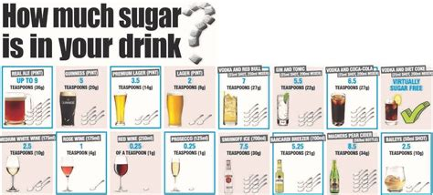 Alcohol & your health - REDIMED
