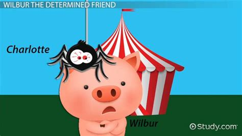 Wilbur the Pig in Charlotte's Web: Character Description