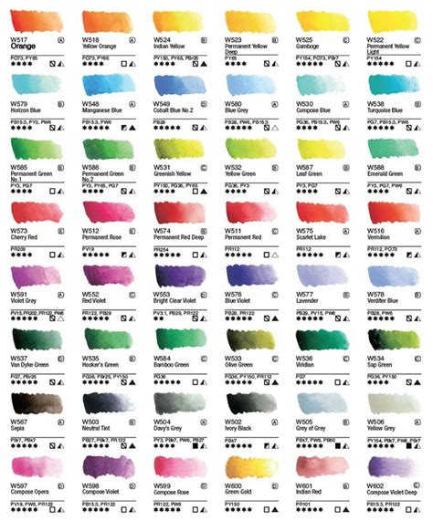 Color Charts - Pigment Information on Colors and Paints